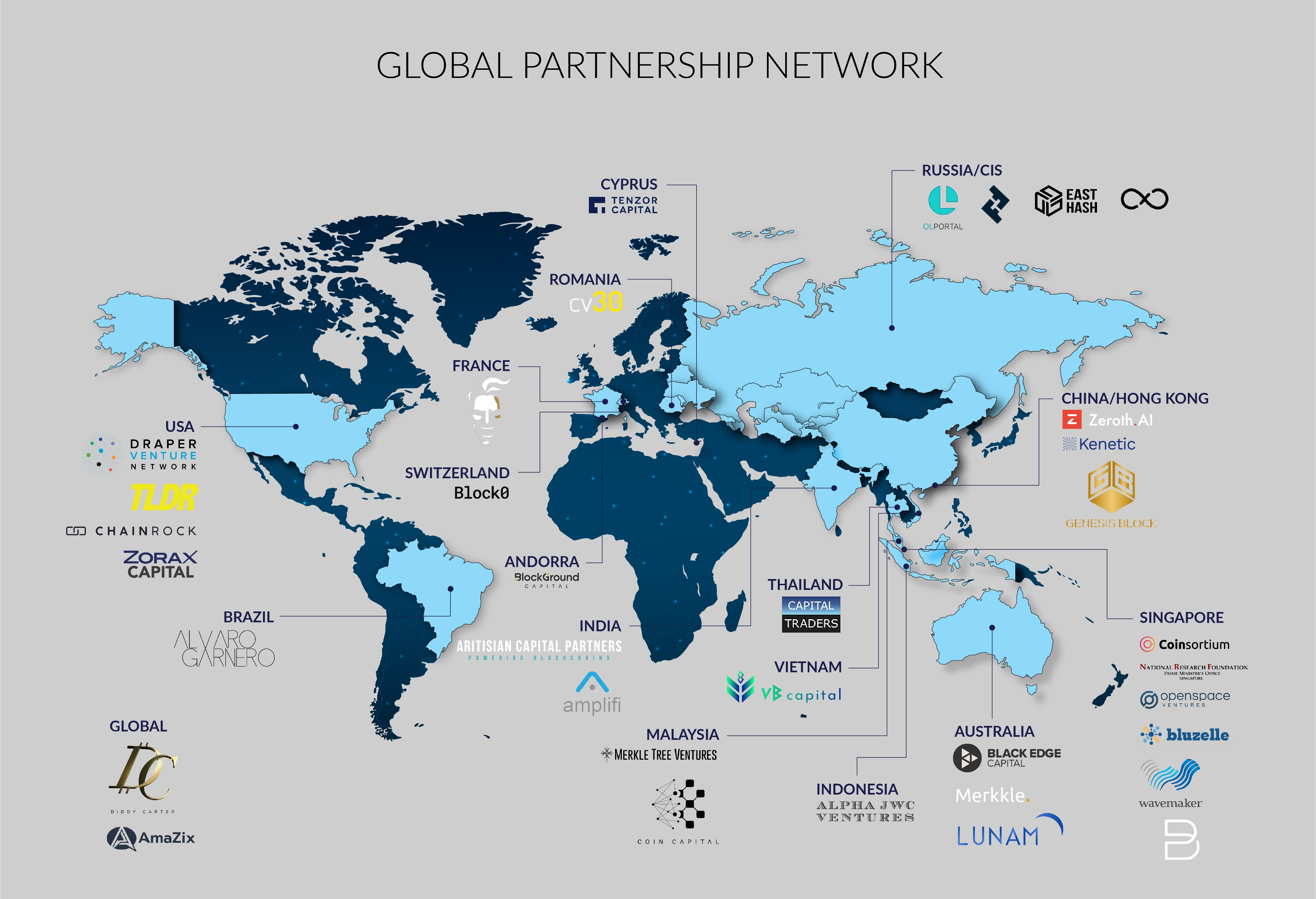 Global_Partnership_Network